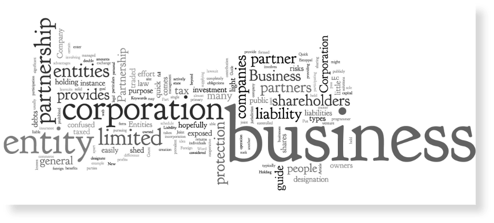 a combination of text words showing entity, corporation, limited company, business, shareholders.